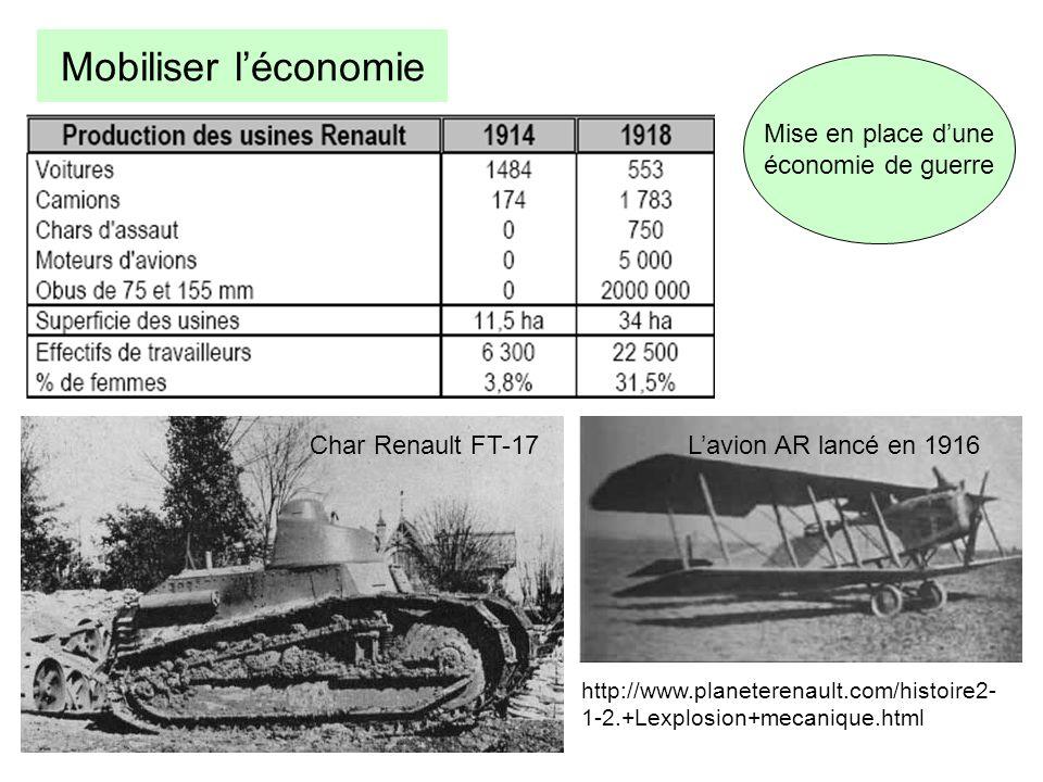 Mobiliser léconomie Char Renault FT-17Lavion AR lancé en 1916 http://www.planeterenault.com/histoire2- 1-2.+Lexplosion+mecanique.html Mise en place du