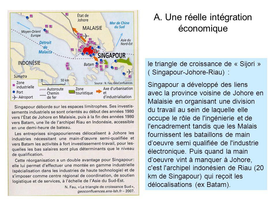 le triangle de croissance de « Sijori » ( Singapour-Johore-Riau) : Singapour a développé des liens avec la province voisine de Johore en Malaisie en organisant une division du travail au sein de laquelle elle occupe le rôle de l ingénierie et de l encadrement tandis que les Malais fournissent les bataillons de main doeuvre semi qualifiée de l industrie électronique.