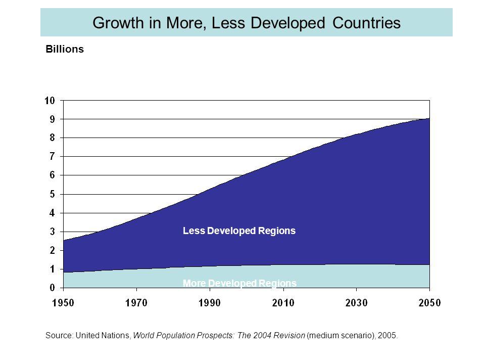 La mortalité infantile dans le monde
