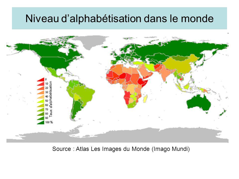 Niveau dalphabétisation dans le monde Source : Atlas Les Images du Monde (Imago Mundi)