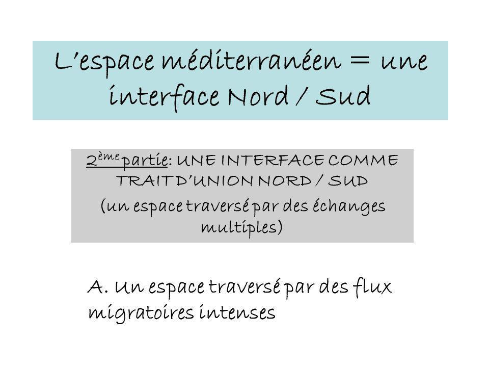 2 ème partie: UNE INTERFACE COMME TRAIT DUNION NORD / SUD (un espace traversé par des échanges multiples) Lespace méditerranéen = une interface Nord /