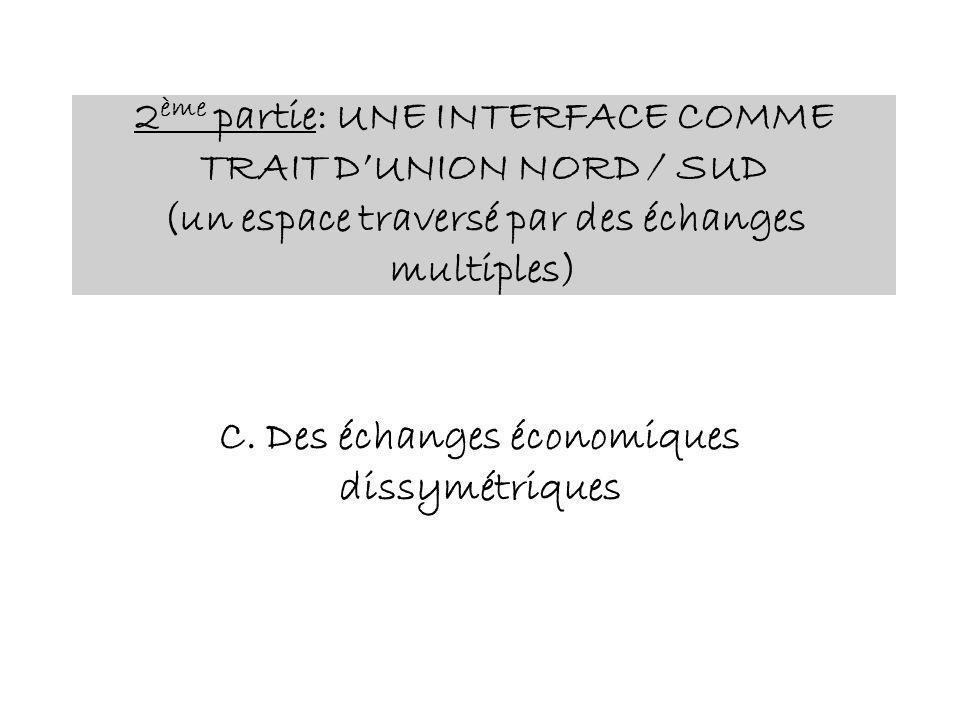 2 ème partie: UNE INTERFACE COMME TRAIT DUNION NORD / SUD (un espace traversé par des échanges multiples) C. Des échanges économiques dissymétriques