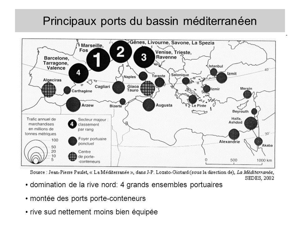 Principaux ports du bassin méditerranéen domination de la rive nord: 4 grands ensembles portuaires montée des ports porte-conteneurs rive sud nettemen