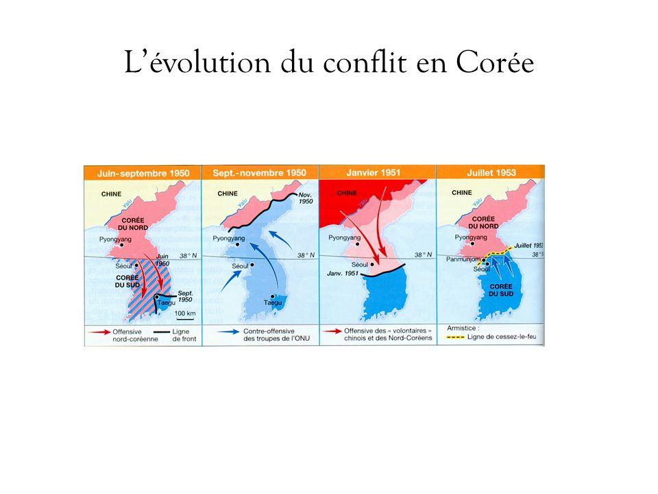 Lévolution du conflit en Corée