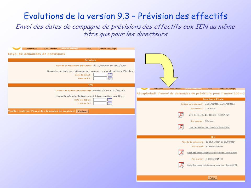 Evolutions de la version 9.3 – Prévision des effectifs Envoi des dates de campagne de prévisions des effectifs aux IEN au même titre que pour les dire
