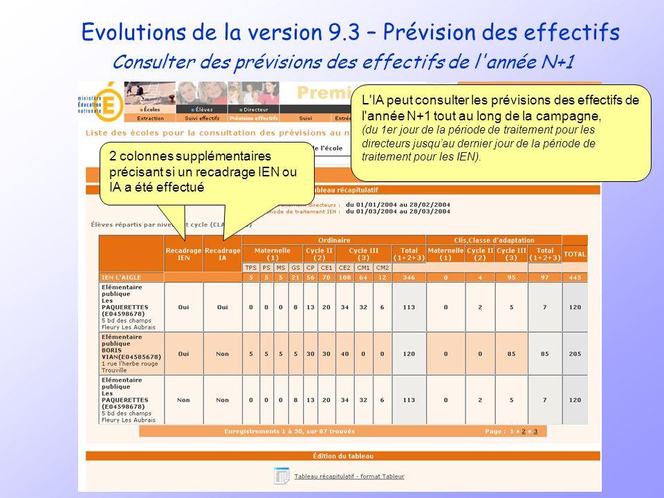 Consulter des prévisions des effectifs de l'année N+1 Evolutions de la version 9.3 – Prévision des effectifs L'IA peut consulter les prévisions des ef