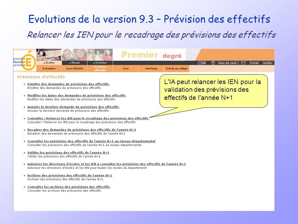 Evolutions de la version 9.3 – Prévision des effectifs L'IA peut relancer les IEN pour la validation des prévisions des effectifs de l'année N+1 Relan