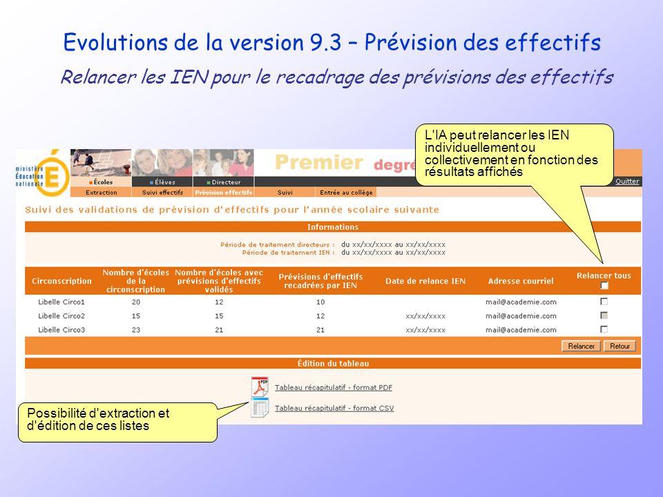 Evolutions de la version 9.3 – Prévision des effectifs Relancer les IEN pour le recadrage des prévisions des effectifs L'IA peut relancer les IEN indi