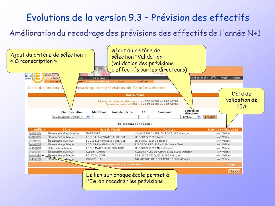 Evolutions de la version 9.3 – Prévision des effectifs Amélioration du recadrage des prévisions des effectifs de l'année N+1 Ajout du critère de sélec