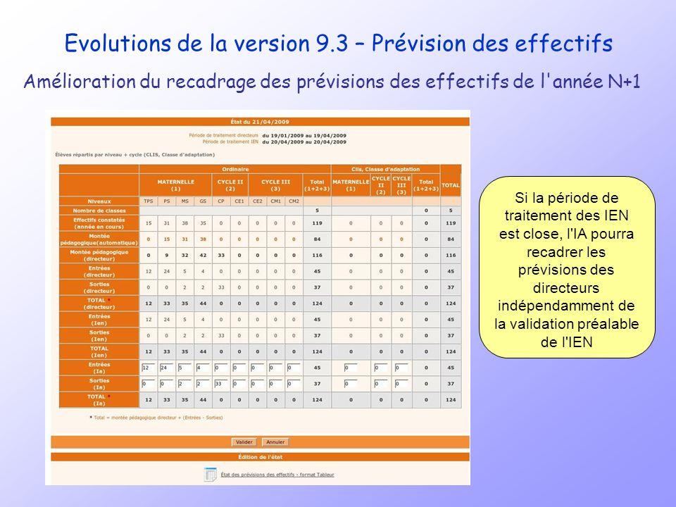 Evolutions de la version 9.3 – Prévision des effectifs Amélioration du recadrage des prévisions des effectifs de l'année N+1 Si la période de traiteme