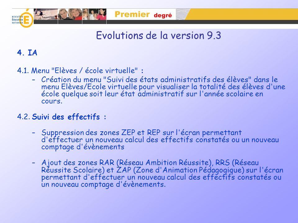 4. IA 4.1. Menu