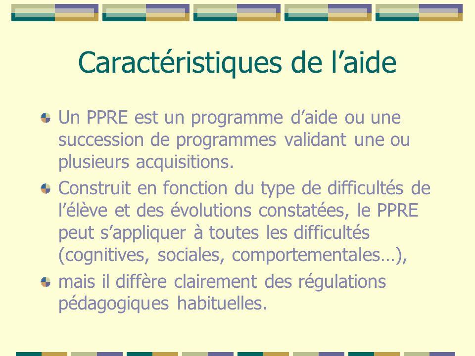 Caractéristiques de laide Un PPRE est un programme daide ou une succession de programmes validant une ou plusieurs acquisitions. Construit en fonction