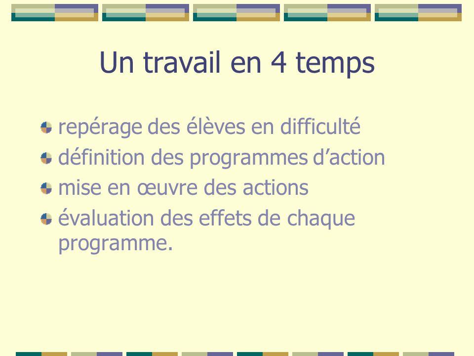 Un travail en 4 temps repérage des élèves en difficulté définition des programmes daction mise en œuvre des actions évaluation des effets de chaque pr