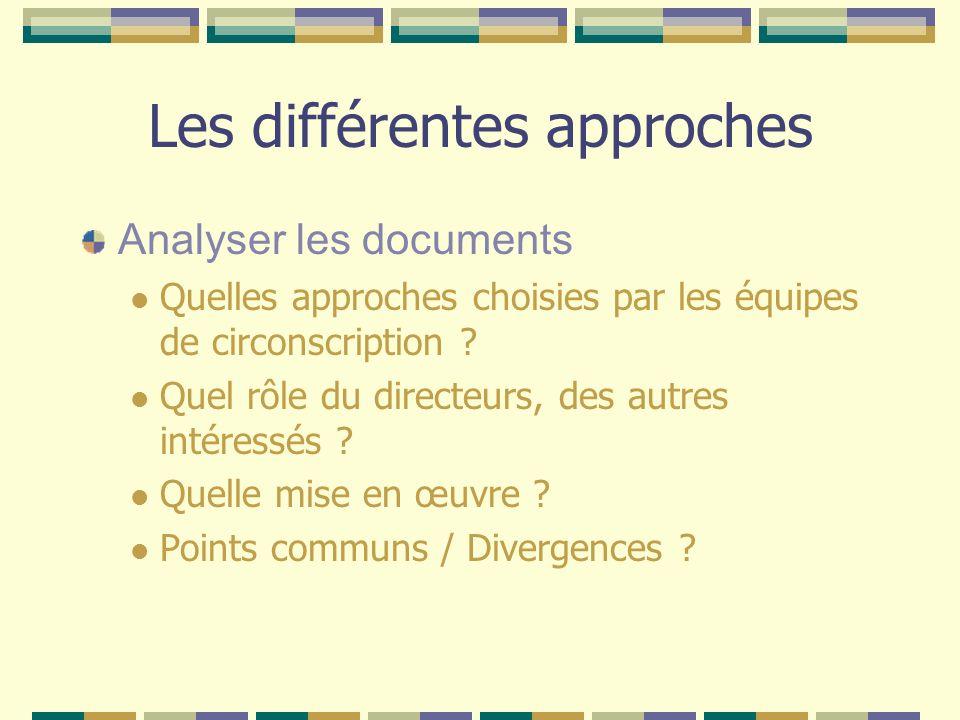 Les différentes approches Analyser les documents Quelles approches choisies par les équipes de circonscription ? Quel rôle du directeurs, des autres i