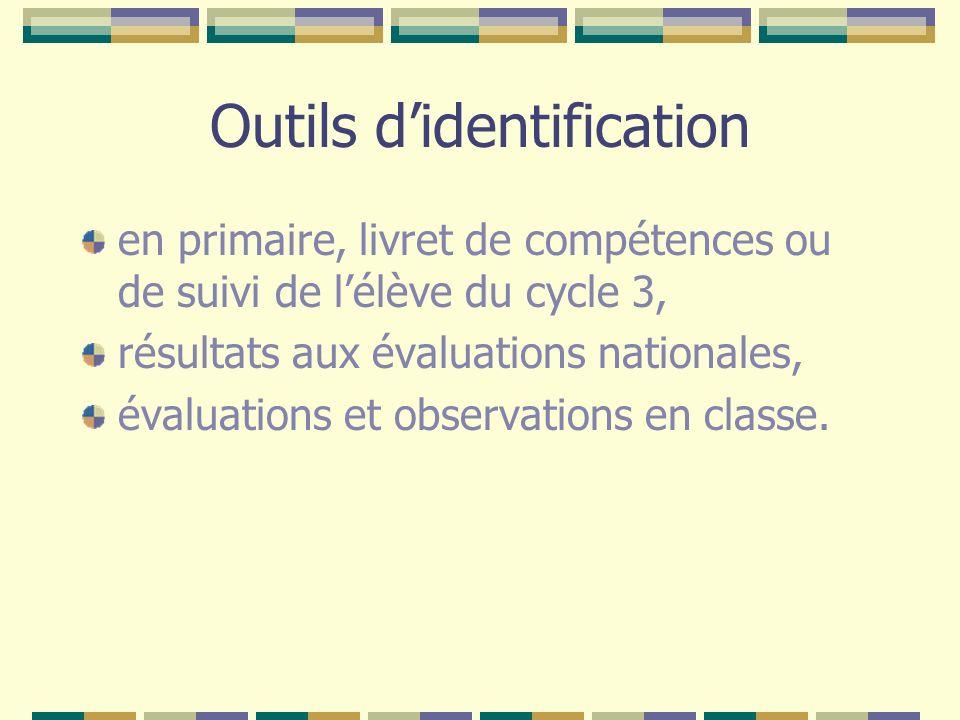 Outils didentification en primaire, livret de compétences ou de suivi de lélève du cycle 3, résultats aux évaluations nationales, évaluations et obser