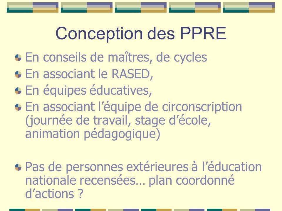 Conception des PPRE En conseils de maîtres, de cycles En associant le RASED, En équipes éducatives, En associant léquipe de circonscription (journée d