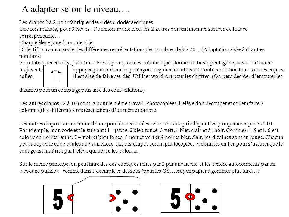 Les diapos 2 à 8 pour fabriquer des « dés » dodécaédriques. Une fois réalisés, pour 3 élèves : lun montre une face, les 2 autres doivent montrer sur l
