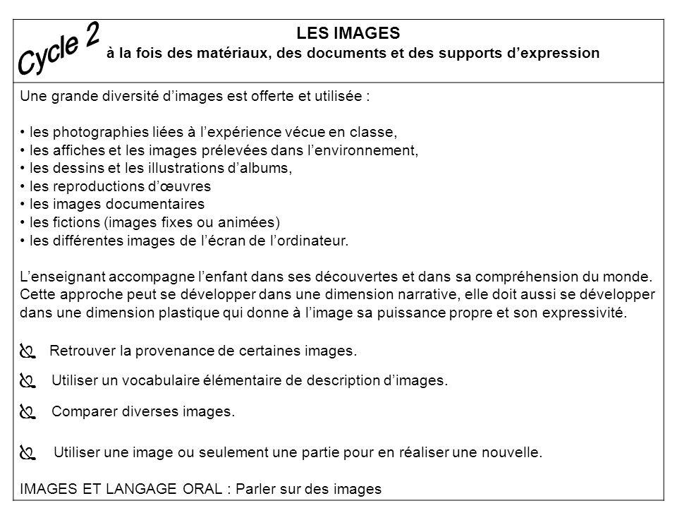 LES IMAGES à la fois des matériaux, des documents et des supports dexpression Une grande diversité dimages est offerte et utilisée : les photographies