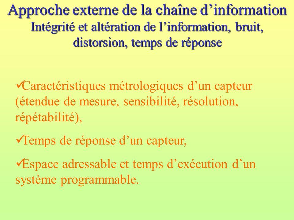 Approche externe de la chaîne dinformation Intégrité et altération de linformation, bruit, distorsion, temps de réponse Caractéristiques métrologiques