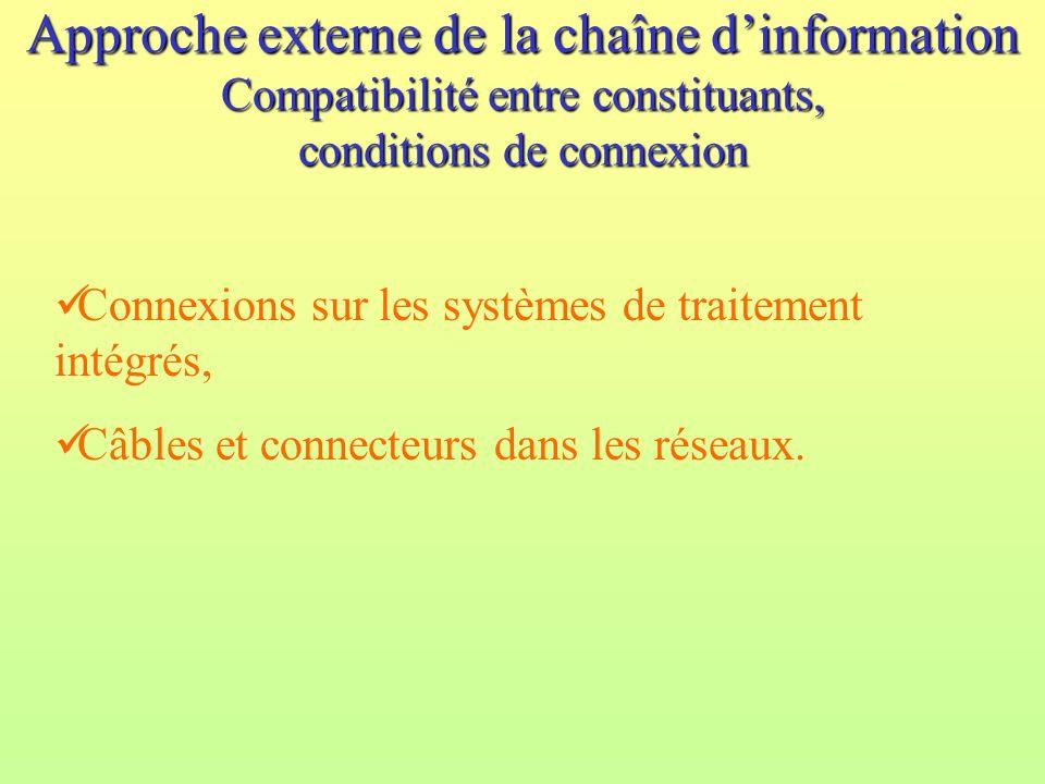 Approche externe de la chaîne dinformation Compatibilité entre constituants, conditions de connexion Connexions sur les systèmes de traitement intégré
