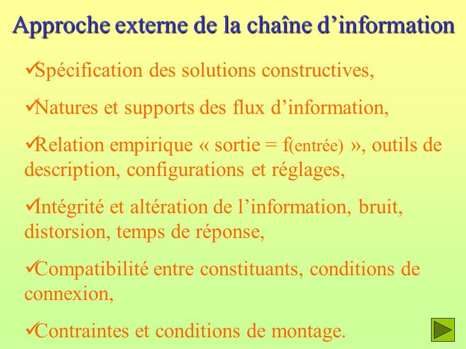 Approche externe de la chaîne dinformation Spécification des solutions constructives, Natures et supports des flux dinformation, Relation empirique «