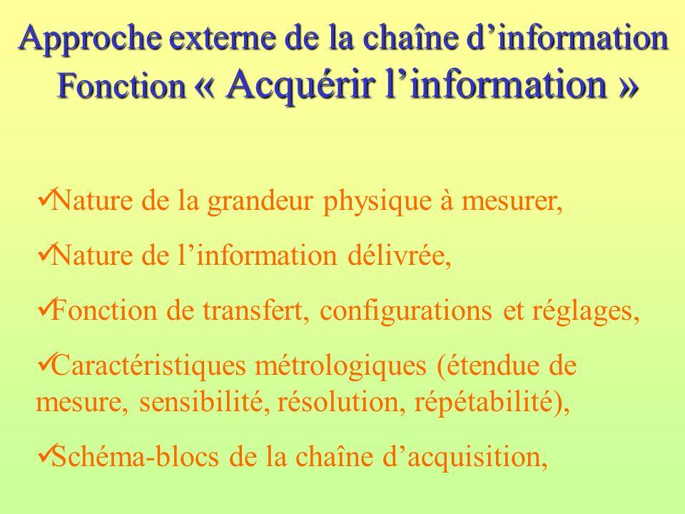 Approche externe de la chaîne dinformation Fonction « Acquérir linformation » Nature de la grandeur physique à mesurer, Nature de linformation délivré