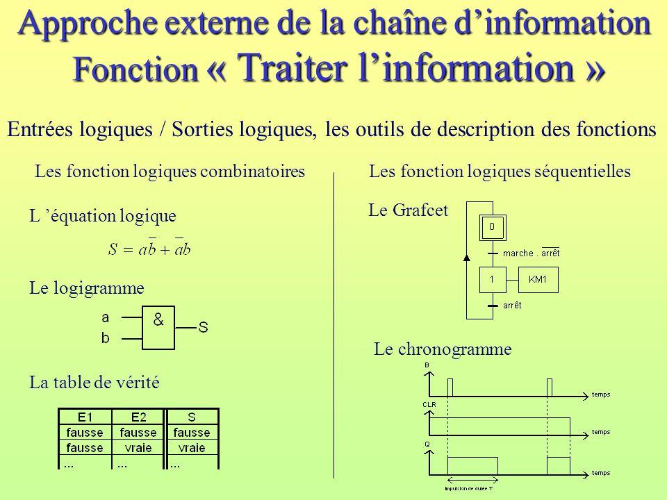 Approche externe de la chaîne dinformation Fonction « Traiter linformation » Entrées logiques / Sorties logiques, les outils de description des foncti