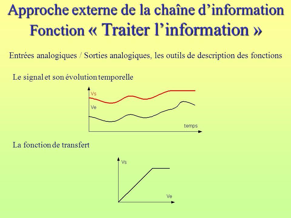 Approche externe de la chaîne dinformation Fonction « Traiter linformation » Entrées analogiques / Sorties analogiques, les outils de description des