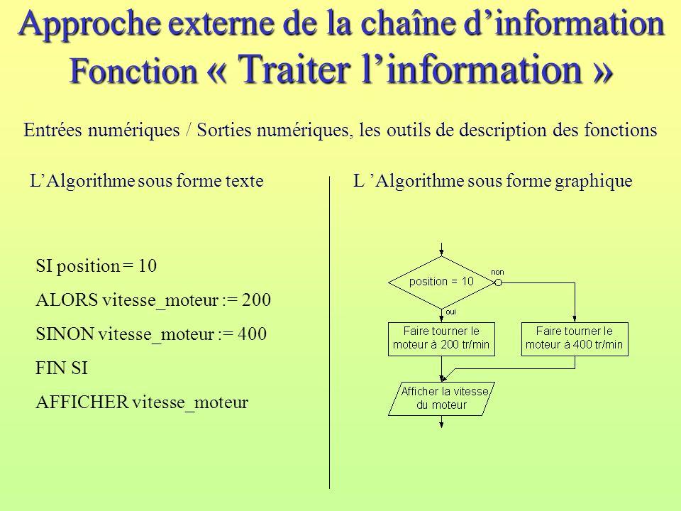 Approche externe de la chaîne dinformation Fonction « Traiter linformation » Entrées numériques / Sorties numériques, les outils de description des fo