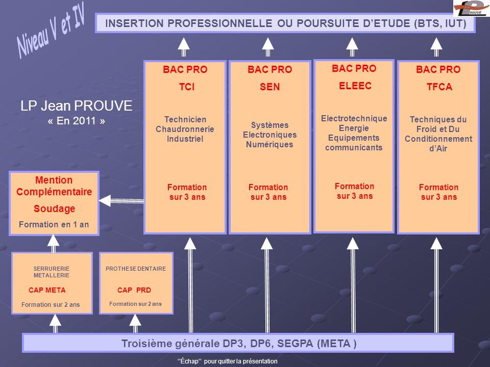 INSERTION PROFESSIONNELLE OU POURSUITE DETUDE (BTS, IUT) Troisième générale DP3, DP6, SEGPA (META ) Échap pour quitter la présentation LP Jean PROUVE