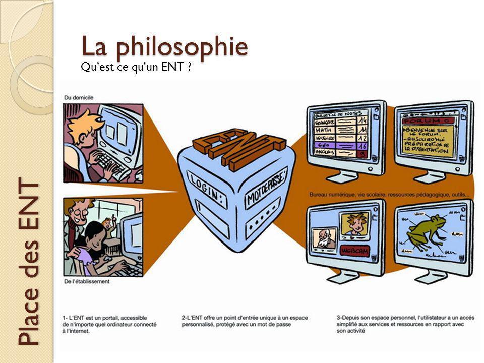 La philosophie Quest ce qu'un ENT ? Place des ENT