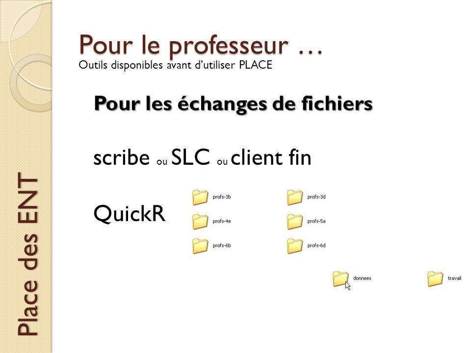 Pour le professeur … laposte.net gmail.com scribe ou fonction courrier du serveur Pour le courrier électronique Place des ENT Outils disponibles avant dutiliser PLACE
