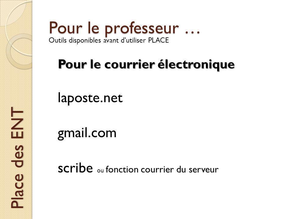 Pour le professeur … laposte.net gmail.com scribe ou fonction courrier du serveur Pour le courrier électronique Place des ENT Outils disponibles avant
