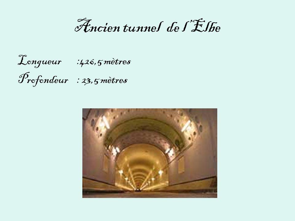 Ancien tunnel de lElbe Longueur:426,5 mètres Profondeur: 23,5 mètres
