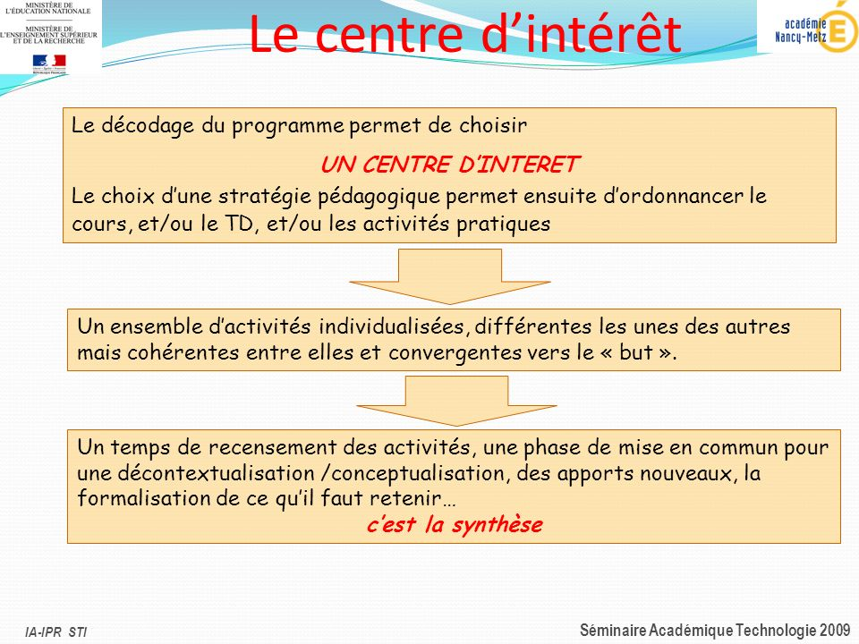 IA-IPR STI Séminaire Académique Technologie 2009 Un temps de recensement des activités, une phase de mise en commun pour une décontextualisation /conc