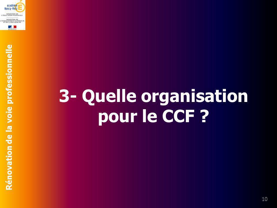 Rénovation de la voie professionnelle 10 3- Quelle organisation pour le CCF ?