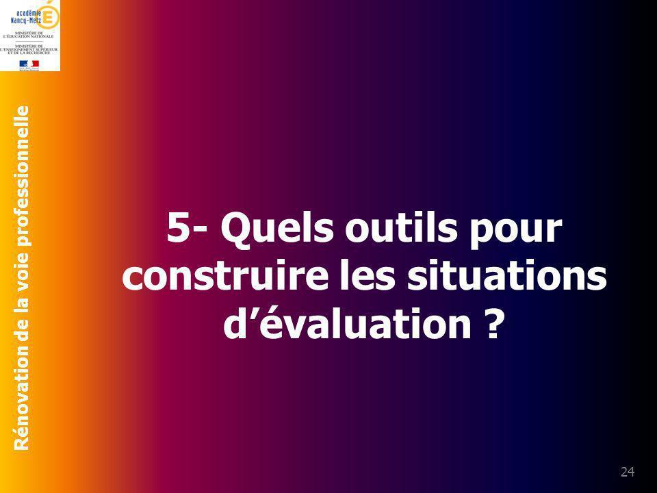 Rénovation de la voie professionnelle 24 5- Quels outils pour construire les situations dévaluation ?