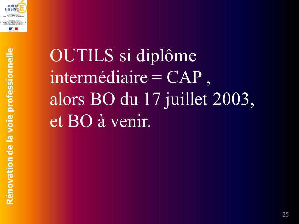 Rénovation de la voie professionnelle 25 OUTILS si diplôme intermédiaire = CAP, alors BO du 17 juillet 2003, et BO à venir.