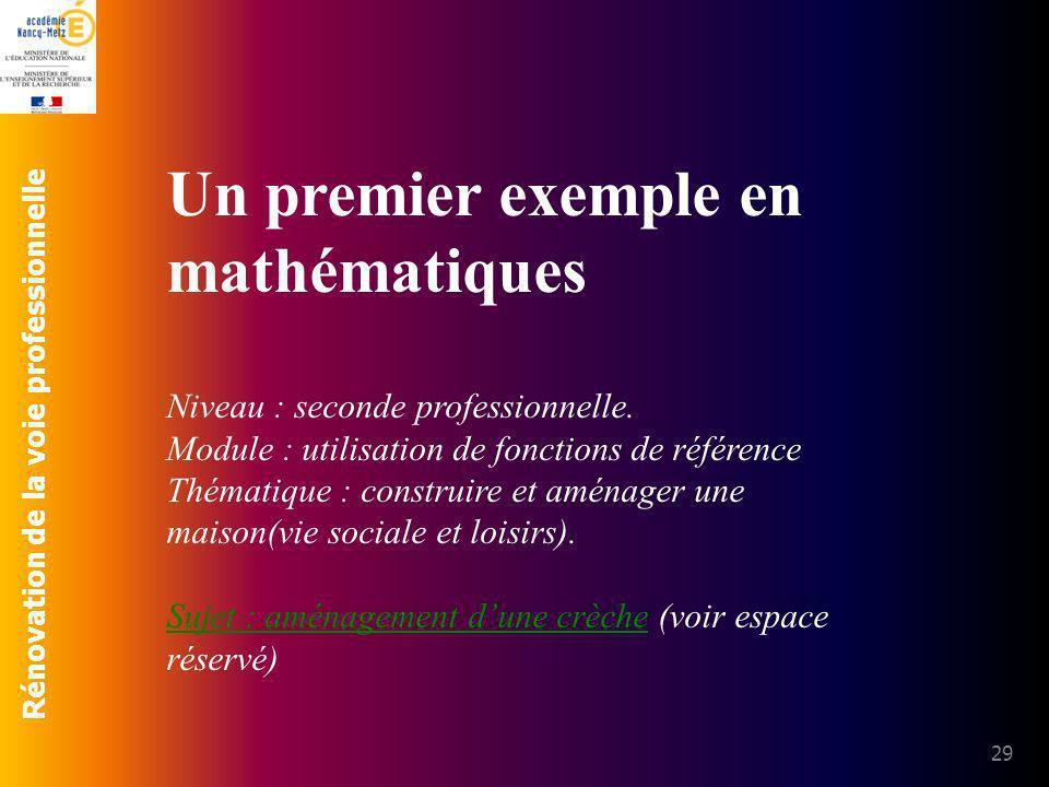 Rénovation de la voie professionnelle 29 Un premier exemple en mathématiques Niveau : seconde professionnelle. Module : utilisation de fonctions de ré