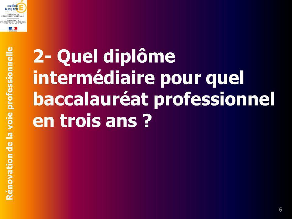 Rénovation de la voie professionnelle 2- Quel diplôme intermédiaire pour quel baccalauréat professionnel en trois ans ? 6