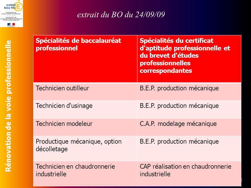 Rénovation de la voie professionnelle 8 Spécialités de baccalauréat professionnel Spécialités du certificat d'aptitude professionnelle et du brevet d'