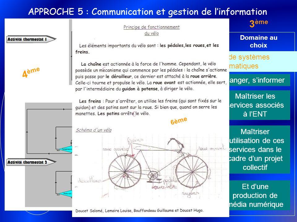 Exploiter lorganisation fonctionnelle du réseau Exploiter les recherches avec méthode Organiser des informations pour les utiliser et favoriser le tra