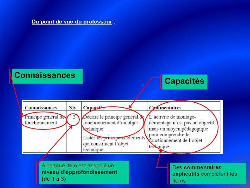 Du point de vue du professeur : Capacités Des commentaires explicatifs complètent les items A chaque item est associé un niveau dapprofondissement (de