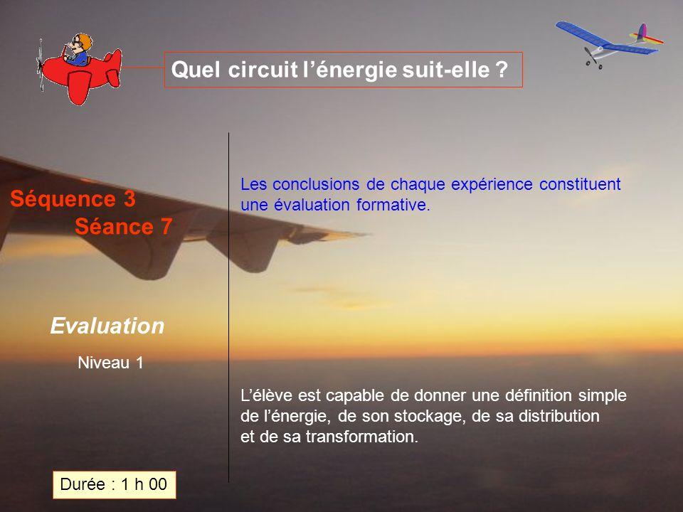 Séquence 3 Séance 7 Durée : 1 h 00 Evaluation Quel circuit lénergie suit-elle .