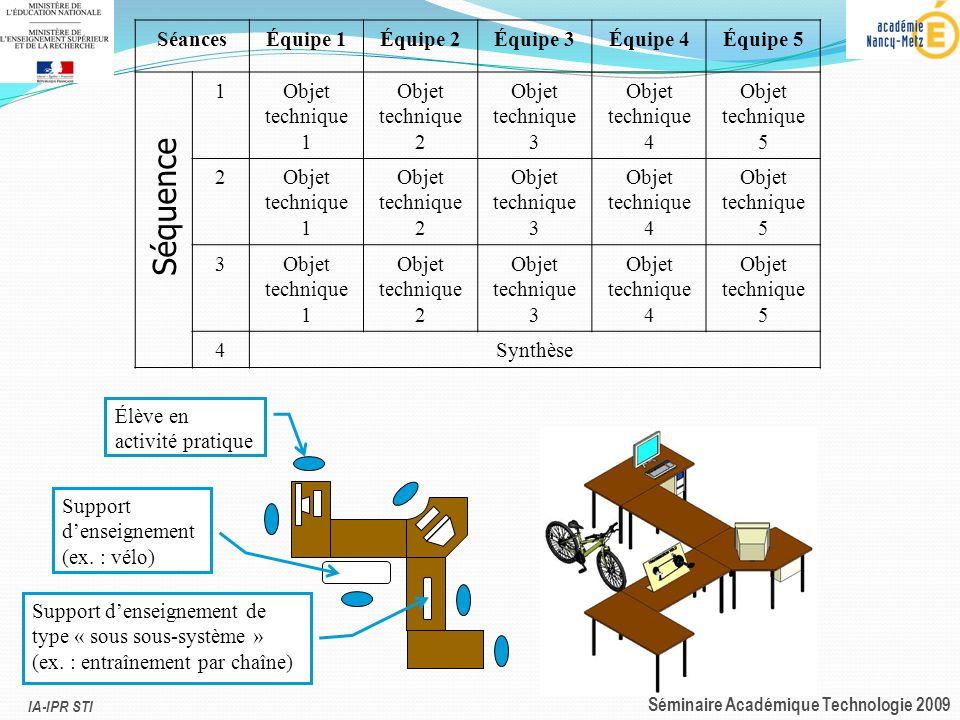 IA-IPR STI Séminaire Académique Technologie 2009 Les supports denseignement Les objets réels instrumentés :