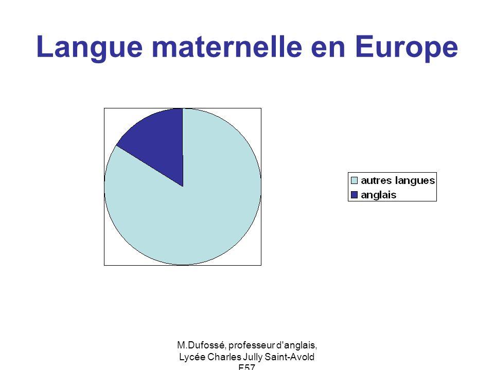 M.Dufossé, professeur d'anglais, Lycée Charles Jully Saint-Avold F57 Langue maternelle en Europe