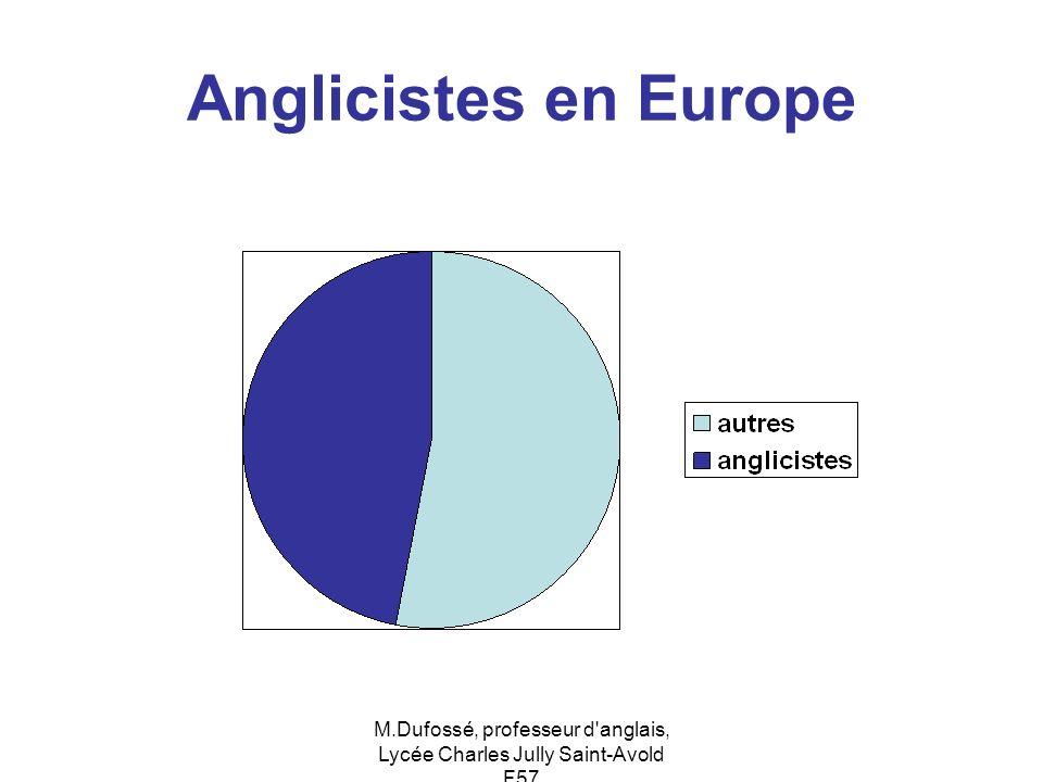 M.Dufossé, professeur d'anglais, Lycée Charles Jully Saint-Avold F57 Anglicistes en Europe