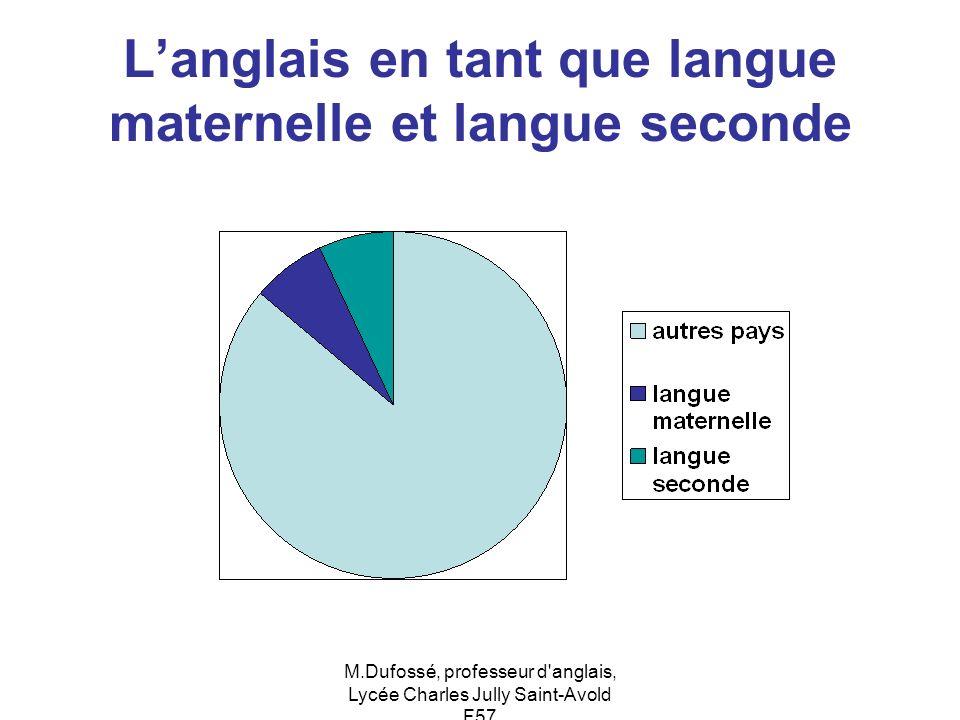 M.Dufossé, professeur d anglais, Lycée Charles Jully Saint-Avold F57 Les anglicistes dans le monde