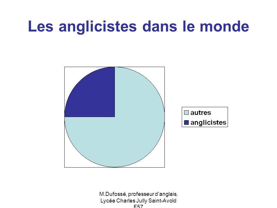M.Dufossé, professeur d'anglais, Lycée Charles Jully Saint-Avold F57 Les anglicistes dans le monde