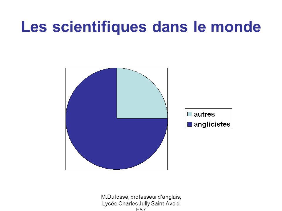 M.Dufossé, professeur d'anglais, Lycée Charles Jully Saint-Avold F57 Les scientifiques dans le monde